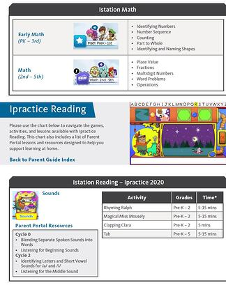 Istation Parent guide details