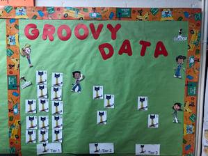 Classroom Data Board
