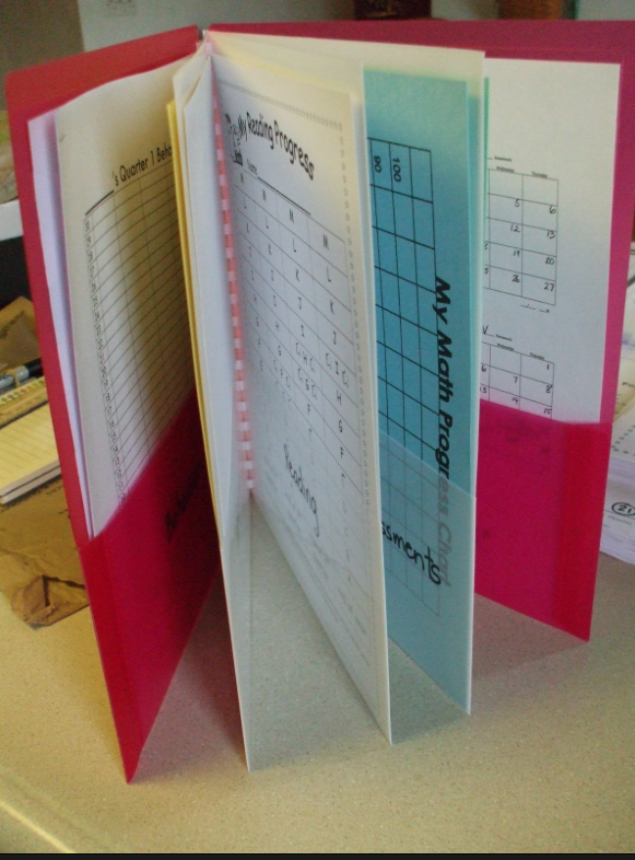 Student Data Folders for Istation Small Group Instruction