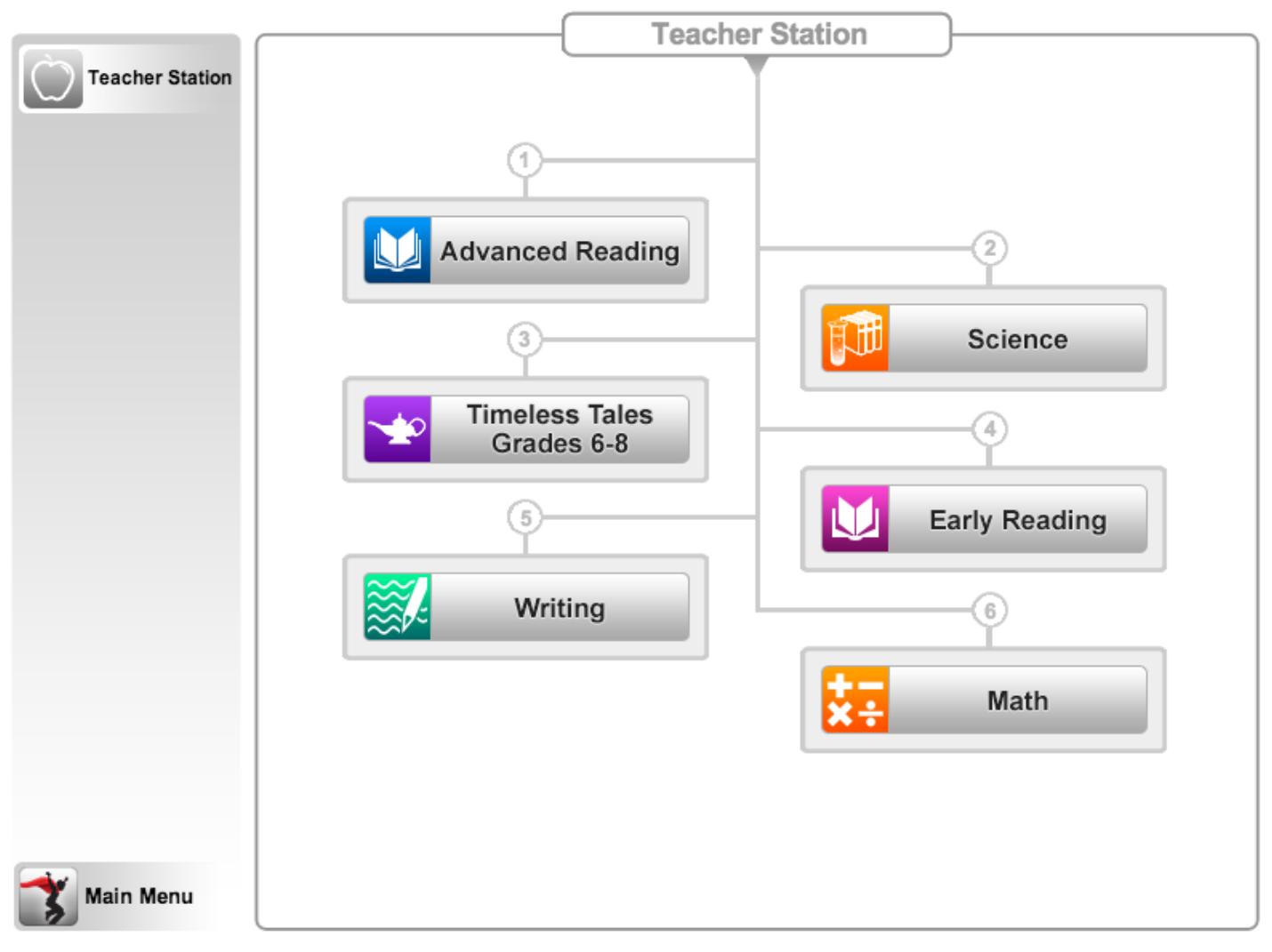 TeacherStationScreenShot