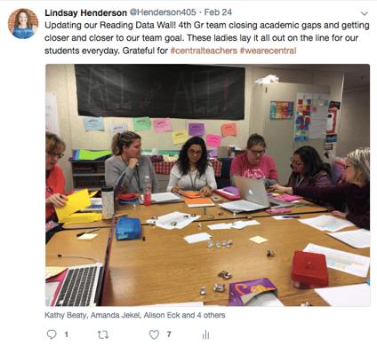 4th Gr Reading Data Wall Meeting - Lindsay Henderson