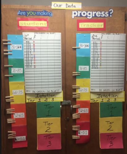 data board 3
