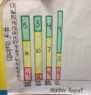 data board 5